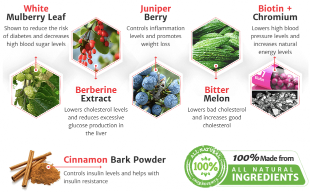 Blood Boost Formula Ingredients are clinically tested