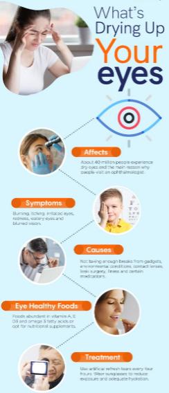 Dr. Dean Avant's Provisine Capsules - Is it an Effective Eye Vision Formula?