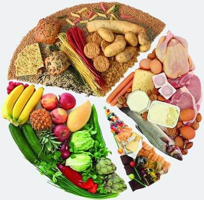 The Poundless System Diet Plan